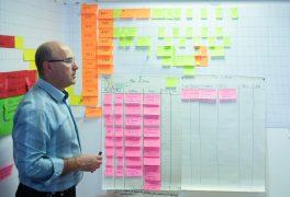 Formation Obeya outils de management d'équipe smed