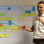 la VSM outils de management visuel
