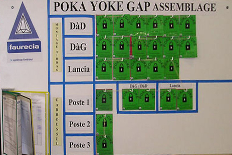 formation-matrice-autoqualite-outil-poka-yoke